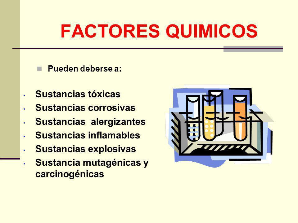 FACTORES QUIMICOS Pueden deberse a: Sustancias tóxicas Sustancias corrosivas Sustancias alergizantes Sustancias inflamables Sustancias explosivas Sust