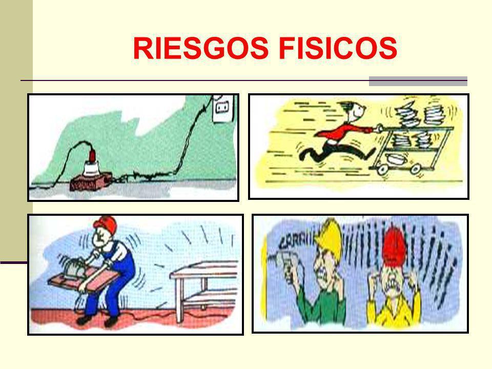 RIESGOS FISICOS.....................................................