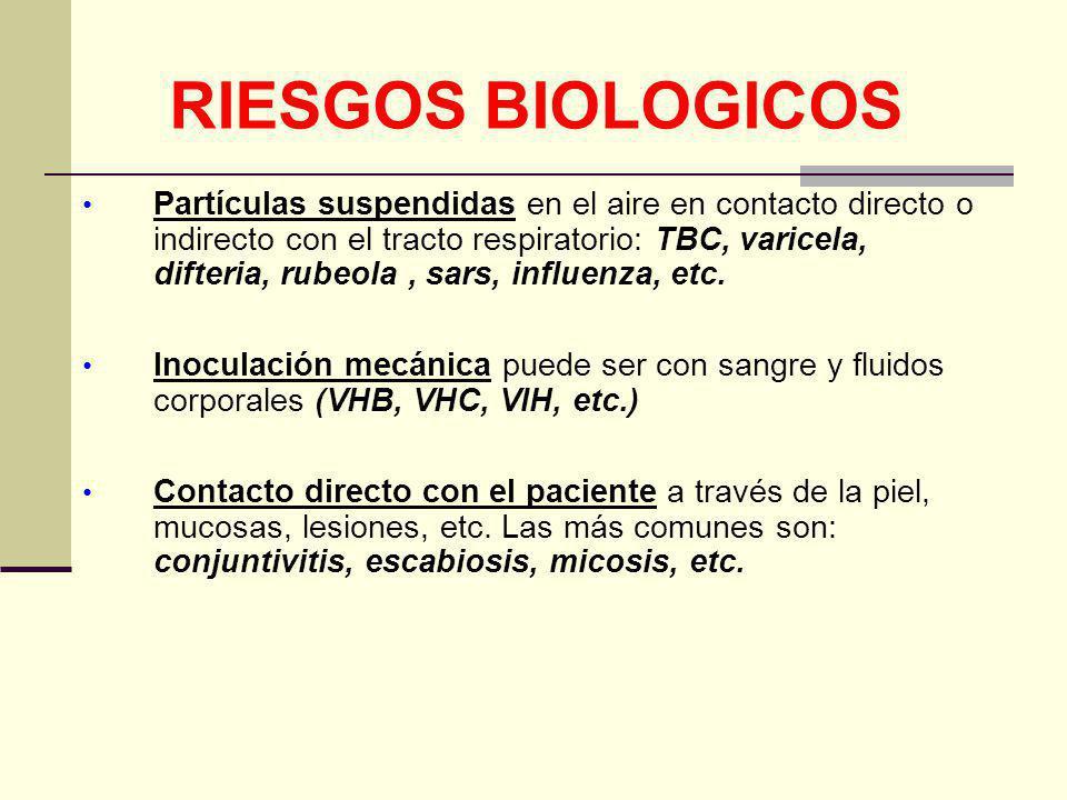Partículas suspendidas en el aire en contacto directo o indirecto con el tracto respiratorio: TBC, varicela, difteria, rubeola, sars, influenza, etc.