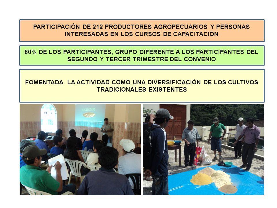 PARTICIPACIÓN DE 212 PRODUCTORES AGROPECUARIOS Y PERSONAS INTERESADAS EN LOS CURSOS DE CAPACITACIÒN 80% DE LOS PARTICIPANTES, GRUPO DIFERENTE A LOS PA