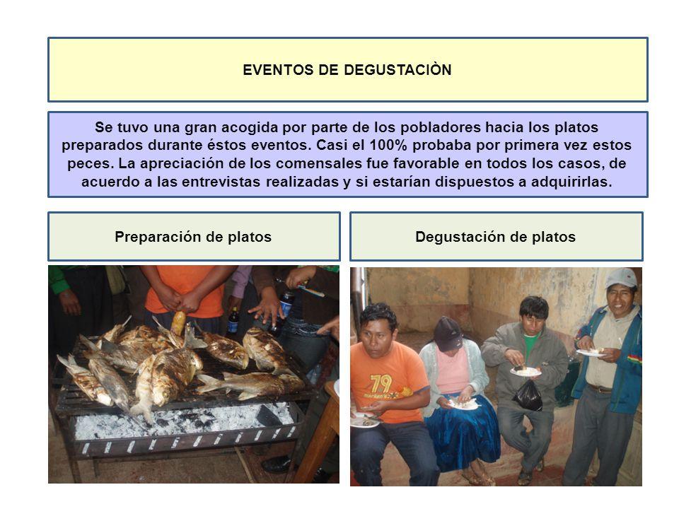 EVENTOS DE DEGUSTACIÒN Se tuvo una gran acogida por parte de los pobladores hacia los platos preparados durante éstos eventos. Casi el 100% probaba po