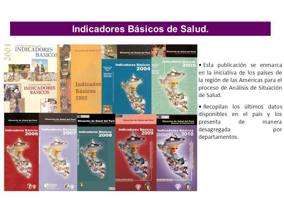 Esta publicación se enmarca en la iniciativa de los países de la región de las Américas para el proceso de Análisis de Situación de Salud.