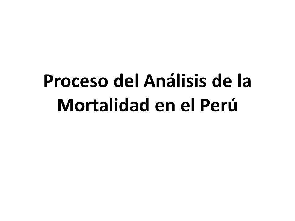 Corrección del subregistro de mortalidad Análisis de las causas de defunción.