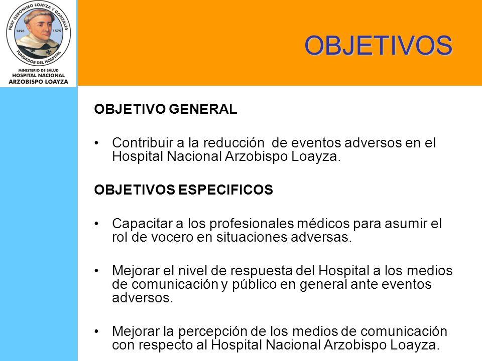 OBJETIVOS OBJETIVO GENERAL Contribuir a la reducción de eventos adversos en el Hospital Nacional Arzobispo Loayza. OBJETIVOS ESPECIFICOS Capacitar a l