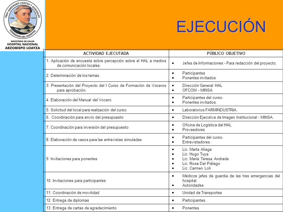 EJECUCIÓN ACTIVIDAD EJECUTADAPÚBLICO OBJETIVO 1. Aplicación de encuesta sobre percepción sobre el HAL a medios de comunicación locales. Jefes de Infor