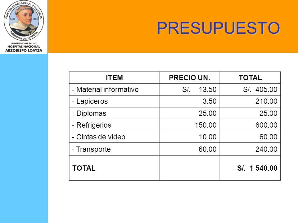 PRESUPUESTO ITEMPRECIO UN.TOTAL - Material informativoS/. 13.50S/. 405.00 - Lapiceros3.50 210.00 - Diplomas25.00 - Refrigerios150.00600.00 - Cintas de