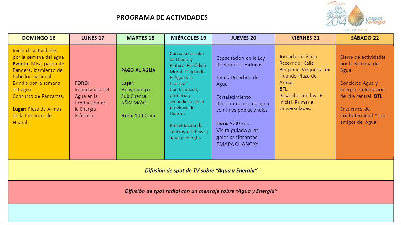 Inicio de actividades por la semana del agua Evento: Misa, paseo de Bandera, Izamiento del Pabellón nacional. Brindis por la semana del agua. Concurso