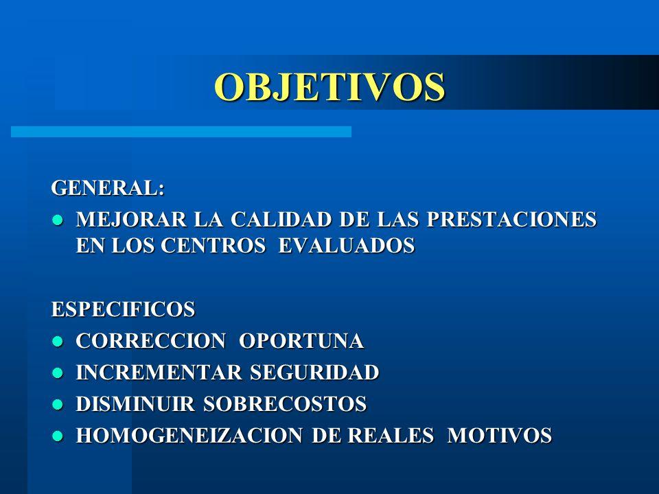 OBJETIVOS GENERAL: MEJORAR LA CALIDAD DE LAS PRESTACIONES EN LOS CENTROS EVALUADOS MEJORAR LA CALIDAD DE LAS PRESTACIONES EN LOS CENTROS EVALUADOSESPECIFICOS CORRECCION OPORTUNA CORRECCION OPORTUNA INCREMENTAR SEGURIDAD INCREMENTAR SEGURIDAD DISMINUIR SOBRECOSTOS DISMINUIR SOBRECOSTOS HOMOGENEIZACION DE REALES MOTIVOS HOMOGENEIZACION DE REALES MOTIVOS