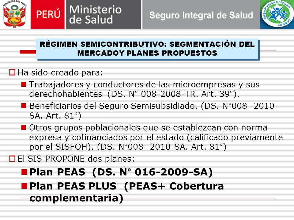 RÉGIMEN SEMICONTRIBUTIVO: SEGMENTACIÓN DEL MERCADOY PLANES PROPUESTOS Ha sido creado para: Trabajadores y conductores de las microempresas y sus derechohabientes (DS.