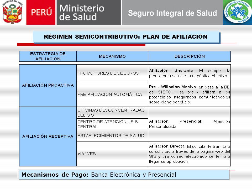 RÉGIMEN SEMICONTRIBUTIVO: PLAN DE AFILIACIÓN Mecanismos de Pago: Banca Electrónica y Presencial