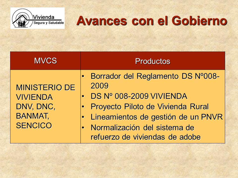 Avances con el Gobierno MVCSProductos MINISTERIO DE VIVIENDA DNV, DNC, BANMAT,SENCICO Borrador del Reglamento DS Nº008- 2009Borrador del Reglamento DS