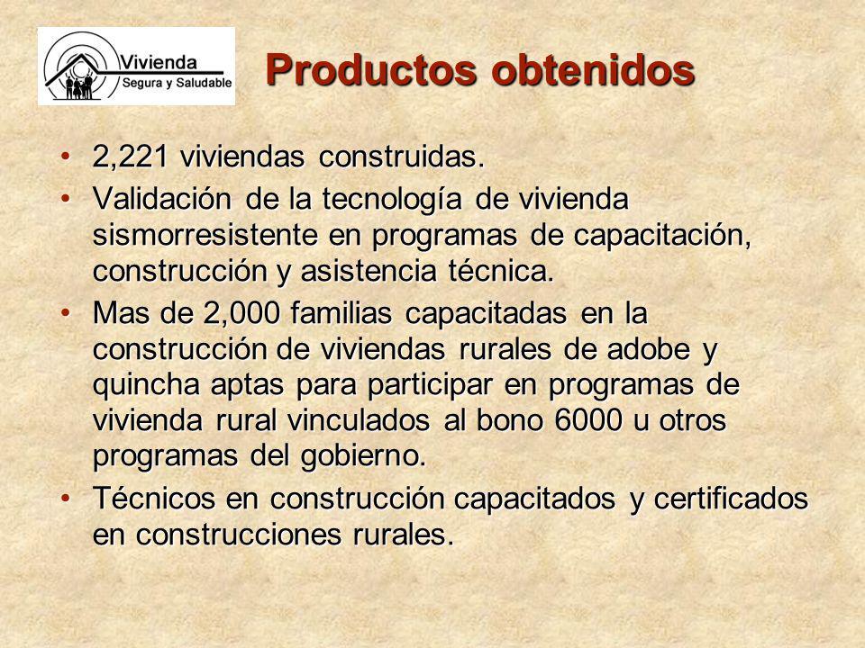 Productos obtenidos 2,221 viviendas construidas.2,221 viviendas construidas. Validación de la tecnología de vivienda sismorresistente en programas de