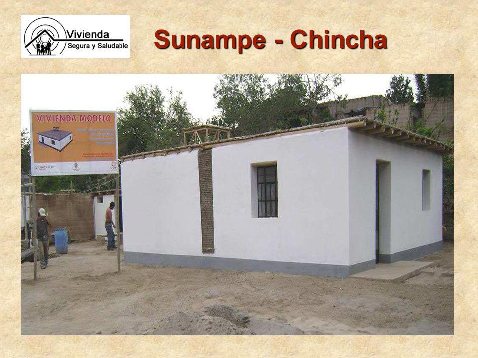 Sunampe - Chincha