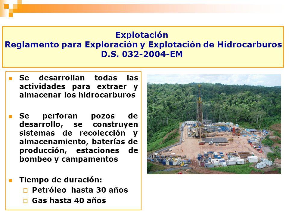 Explotación Reglamento para Exploración y Explotación de Hidrocarburos D.S. 032-2004-EM Se desarrollan todas las actividades para extraer y almacenar