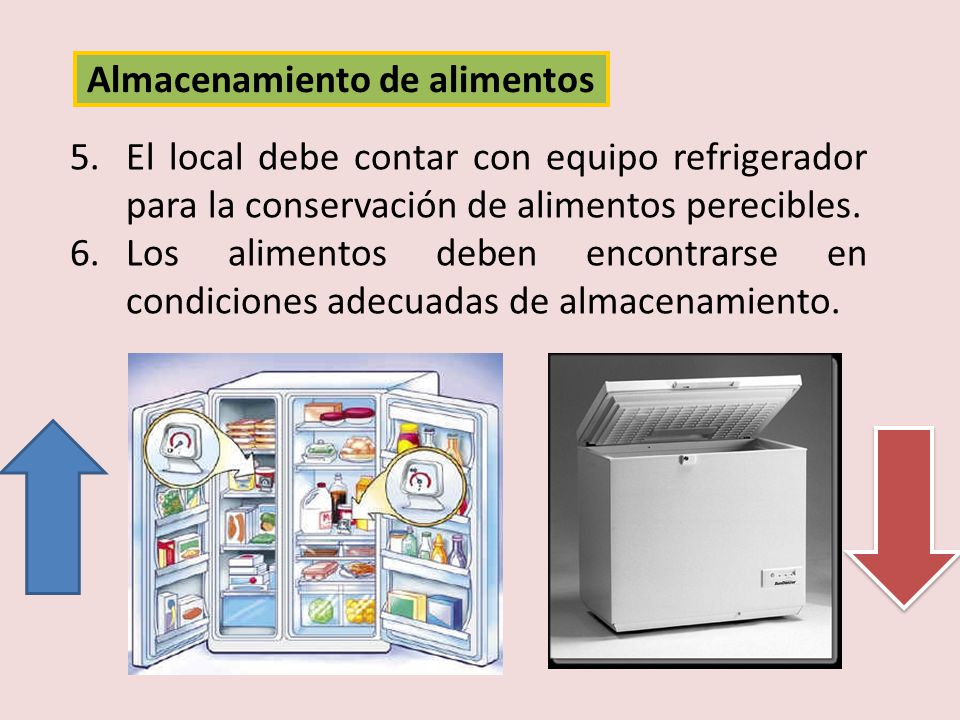 5.El local debe contar con equipo refrigerador para la conservación de alimentos perecibles. 6.Los alimentos deben encontrarse en condiciones adecuada
