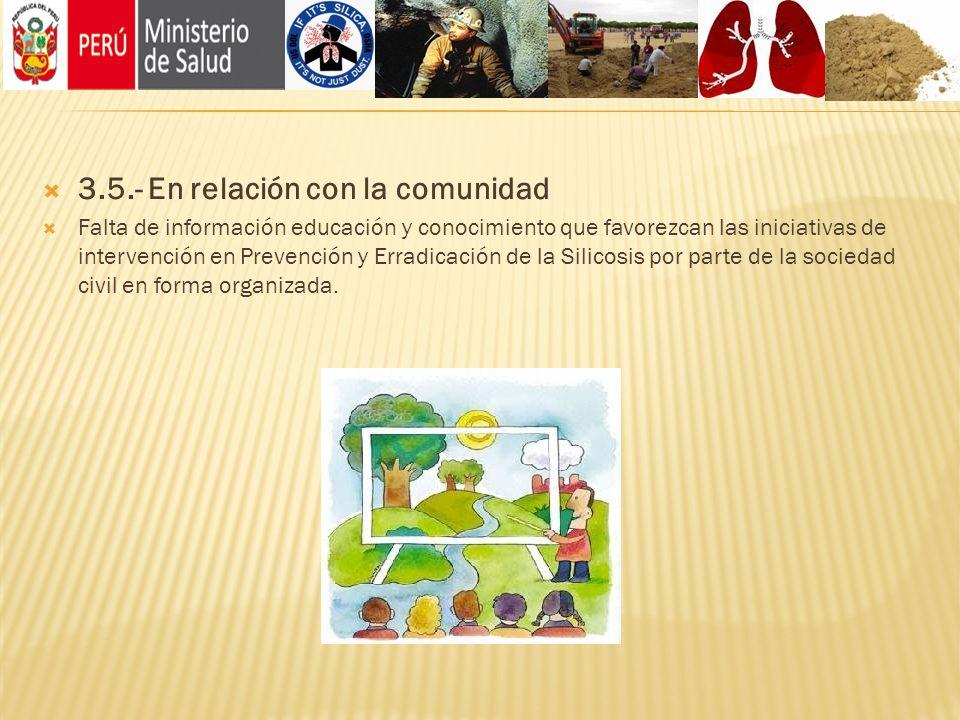 3.5.- En relación con la comunidad Falta de información educación y conocimiento que favorezcan las iniciativas de intervención en Prevención y Erradi