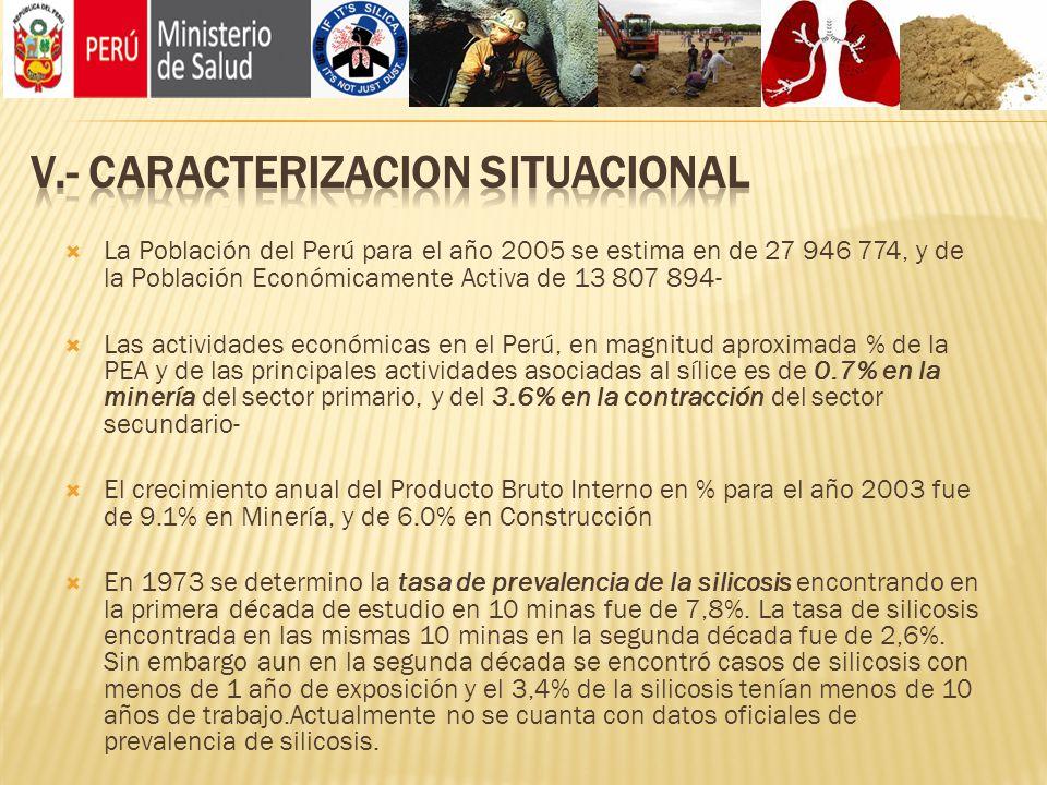 La Población del Perú para el año 2005 se estima en de 27 946 774, y de la Población Económicamente Activa de 13 807 894- Las actividades económicas e