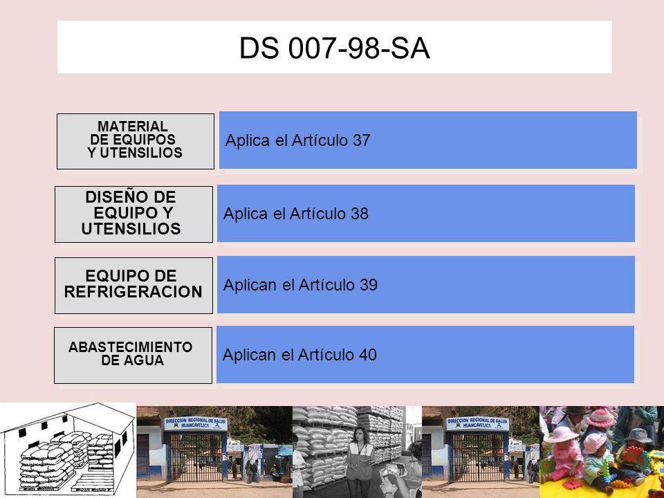 Estructura física y acabados DS 007-98-SA MATERIAL DE EQUIPOS Y UTENSILIOS MATERIAL DE EQUIPOS Y UTENSILIOS Aplica el Artículo 37 DISEÑO DE EQUIPO Y U