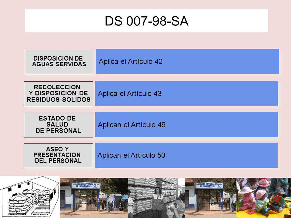 Estructura física y acabados DS 007-98-SA DISPOSICION DE AGUAS SERVIDAS DISPOSICION DE AGUAS SERVIDAS Aplica el Artículo 42 RECOLECCION Y DISPOSICIÓN