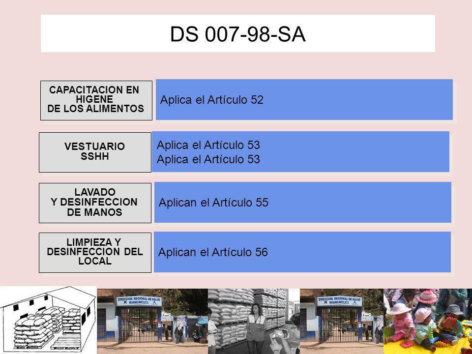 Estructura física y acabados DS 007-98-SA CAPACITACION EN HIGENE DE LOS ALIMENTOS CAPACITACION EN HIGENE DE LOS ALIMENTOS Aplica el Artículo 52 VESTUA