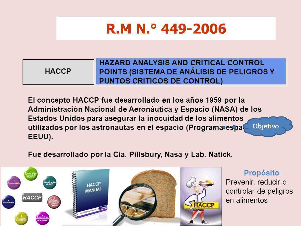 HACCP HAZARD ANALYSIS AND CRITICAL CONTROL POINTS (SISTEMA DE ANÁLISIS DE PELIGROS Y PUNTOS CRITICOS DE CONTROL) HAZARD ANALYSIS AND CRITICAL CONTROL