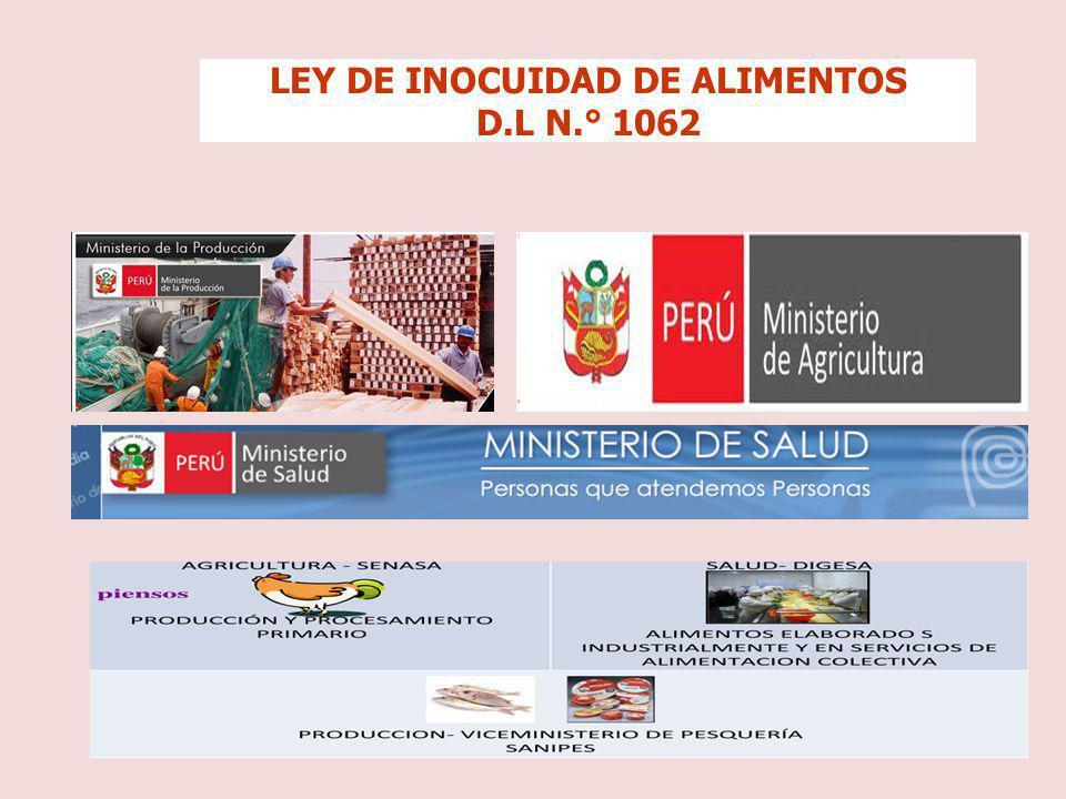 LEY DE INOCUIDAD DE ALIMENTOS D.L N.° 1062
