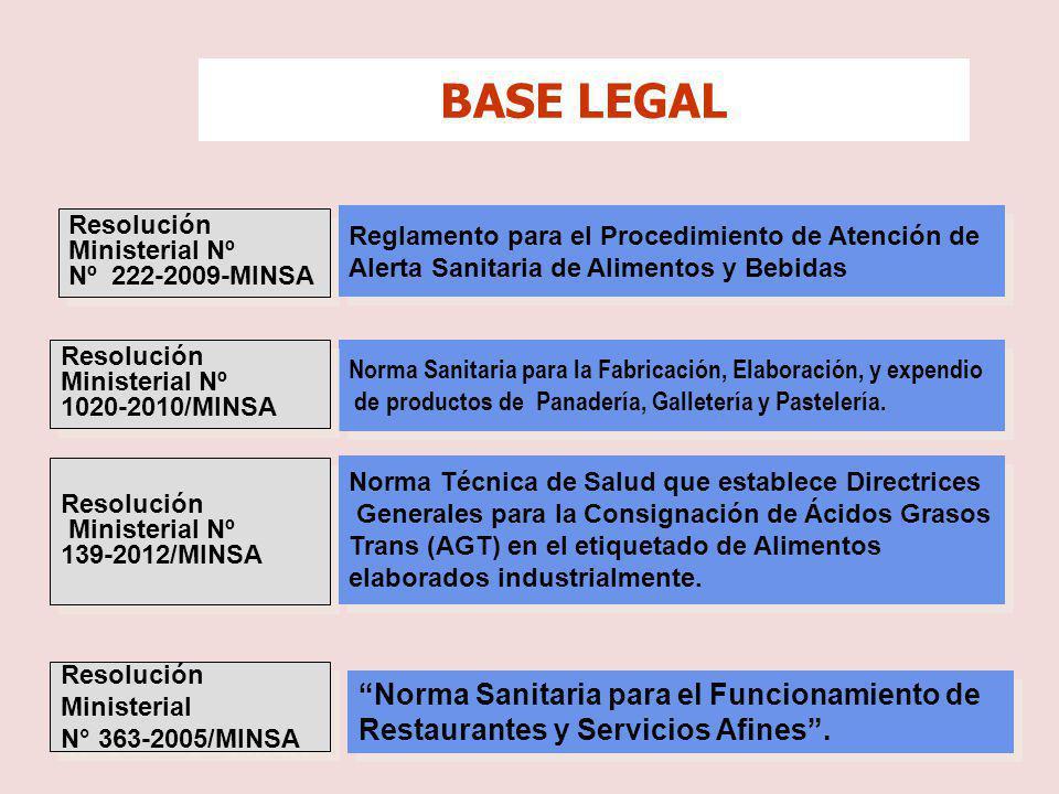 SUSPENDEN NTS Nº 093-MINSA/DIGESA-V.01 Norma Técnica de Salud que establece Directrices Generales para la Consignación de Ácidos Grasos Trans (AGT) en el etiquetado de Alimentos elaborados industrialmente, aprobada por R.M.