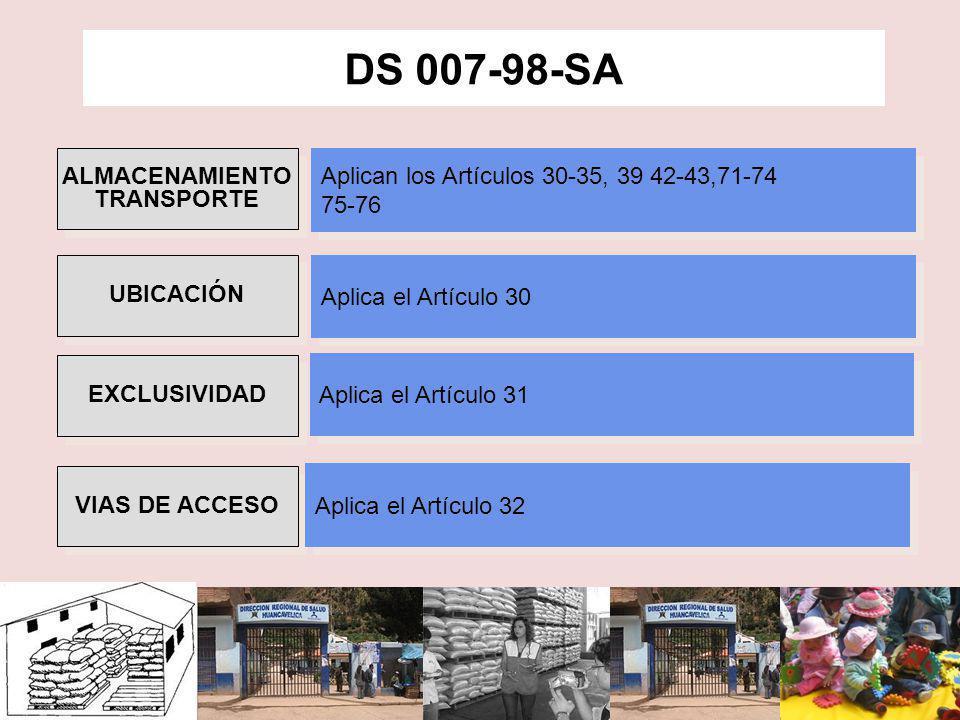 Estructura física y acabados DS 007-98-SA ALMACENAMIENTO TRANSPORTE ALMACENAMIENTO TRANSPORTE Aplican los Artículos 30-35, 39 42-43,71-74 75-76 Aplica