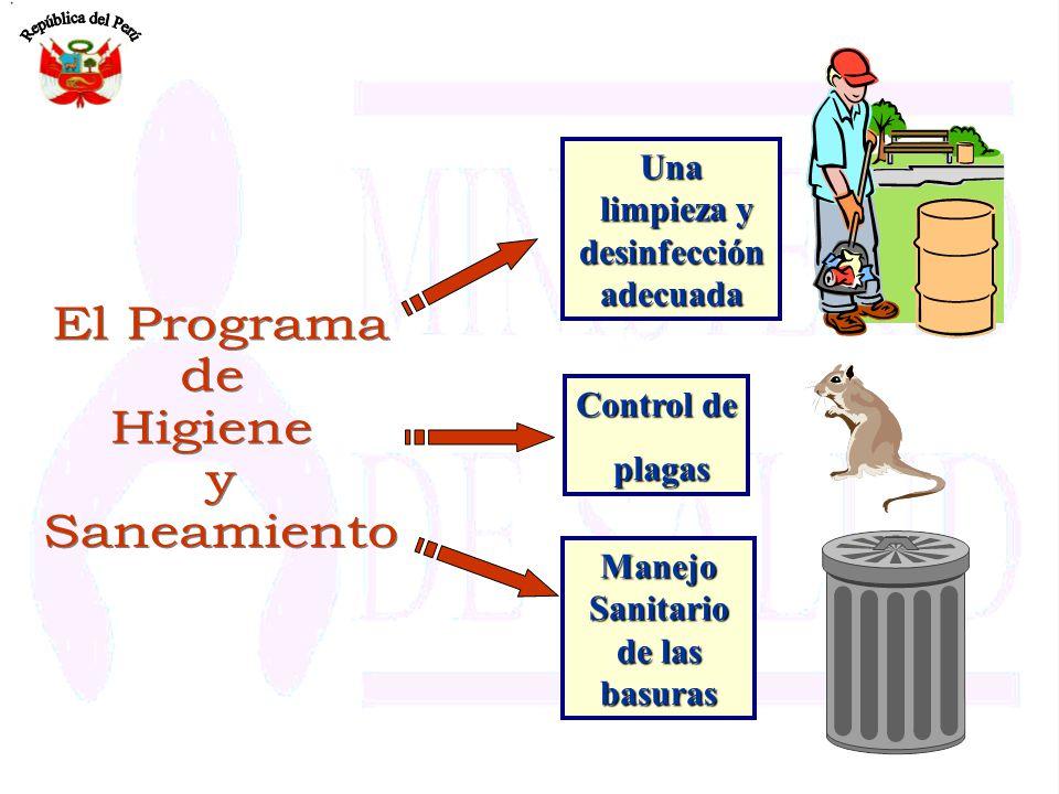 Control de plagas plagas Manejo Sanitario de las basuras Una limpieza y limpieza ydesinfecciónadecuada