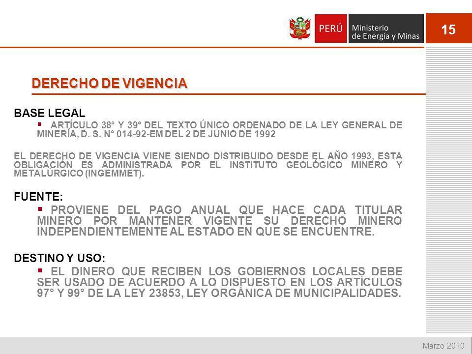 15 Marzo 2010 BASE LEGAL ARTÍCULO 38° Y 39° DEL TEXTO ÚNICO ORDENADO DE LA LEY GENERAL DE MINERÍA, D. S. N° 014-92-EM DEL 2 DE JUNIO DE 1992 EL DERECH