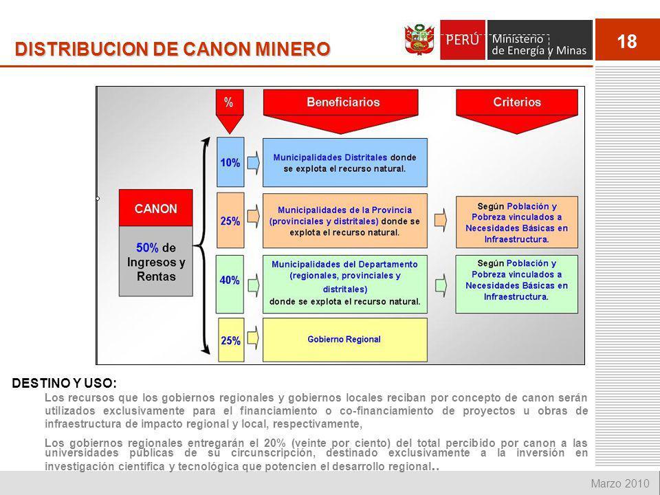 18 Marzo 2010 DISTRIBUCION DE CANON MINERO DESTINO Y USO: Los recursos que los gobiernos regionales y gobiernos locales reciban por concepto de canon