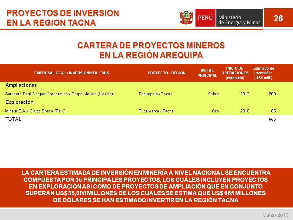 26 Marzo 2010 PROYECTOS DE INVERSION EN LA REGION TACNA CARTERA DE PROYECTOS MINEROS EN LA REGIÓN AREQUIPA LA CARTERA ESTIMADA DE INVERSIÓN EN MINERÍA