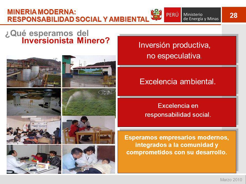 28 Marzo 2010 Esperamos empresarios modernos, integrados a la comunidad y comprometidos con su desarrollo. Inversión productiva, no especulativa. Exce