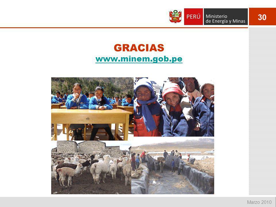 30 Marzo 2010 GRACIAS www.minem.gob.pe www.minem.gob.pe