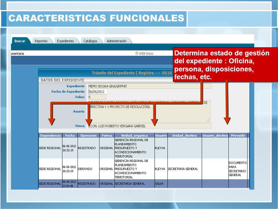 Determina estado de gestión del expediente : Oficina, persona, disposiciones, fechas, etc.