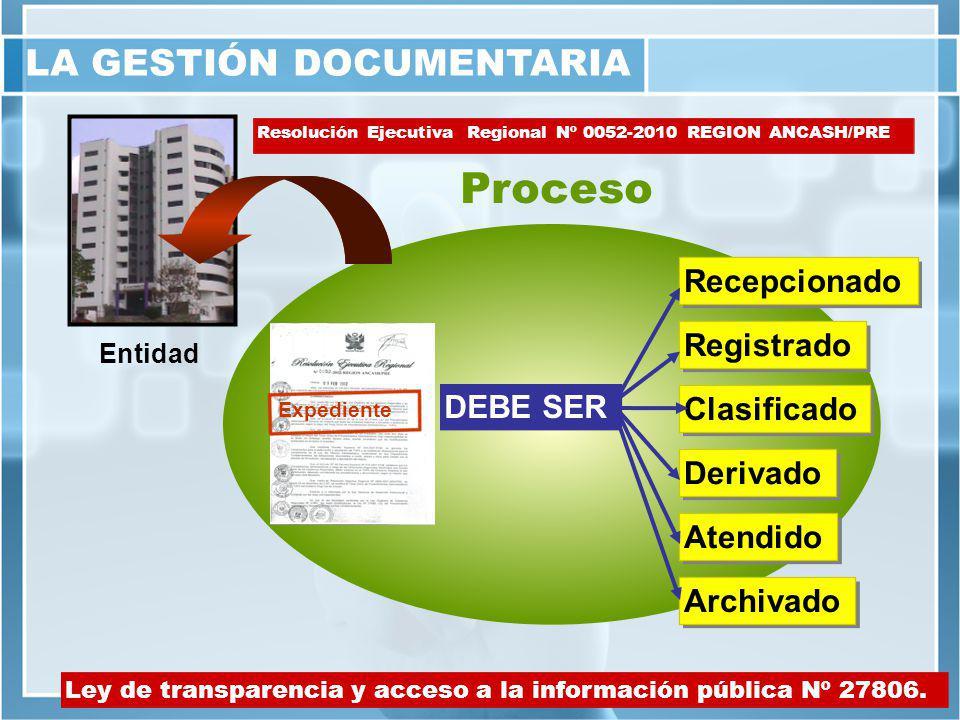 LA GESTIÓN DOCUMENTARIA Proceso Entidad DEBE SER Recepcionado Registrado Clasificado Derivado Atendido Archivado Resolución Ejecutiva Regional Nº 0052-2010 REGION ANCASH/PRE Ley de transparencia y acceso a la información pública Nº 27806.