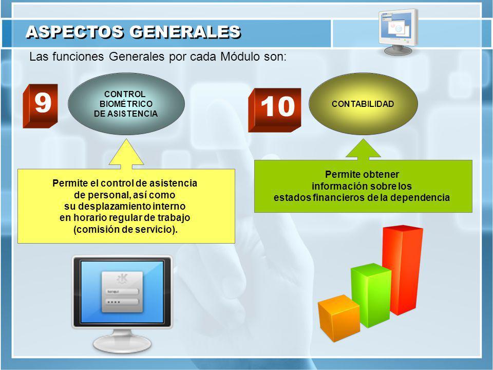 ASPECTOS GENERALES Las funciones Generales por cada Módulo son: CONTROL BIOMÉTRICO DE ASISTENCIA CONTABILIDAD Permite el control de asistencia de personal, así como su desplazamiento interno en horario regular de trabajo (comisión de servicio).