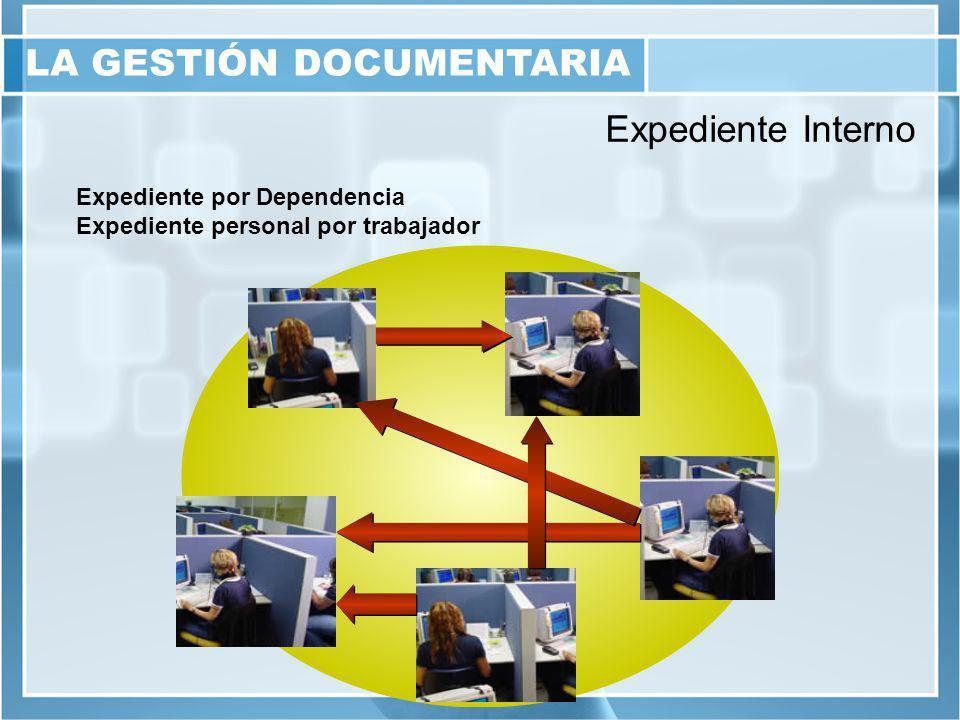 Expediente por Dependencia Expediente personal por trabajador Expediente Interno LA GESTIÓN DOCUMENTARIA
