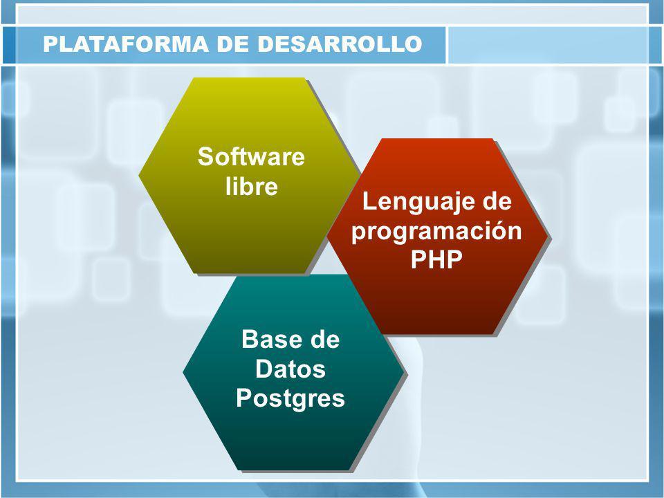 PLATAFORMA DE DESARROLLO Software libre Lenguaje de programación PHP Base de Datos Postgres