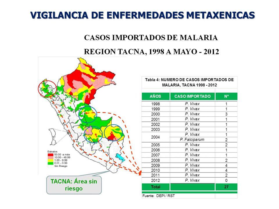 VIGILANCIA DE ENFERMEDADES METAXENICAS