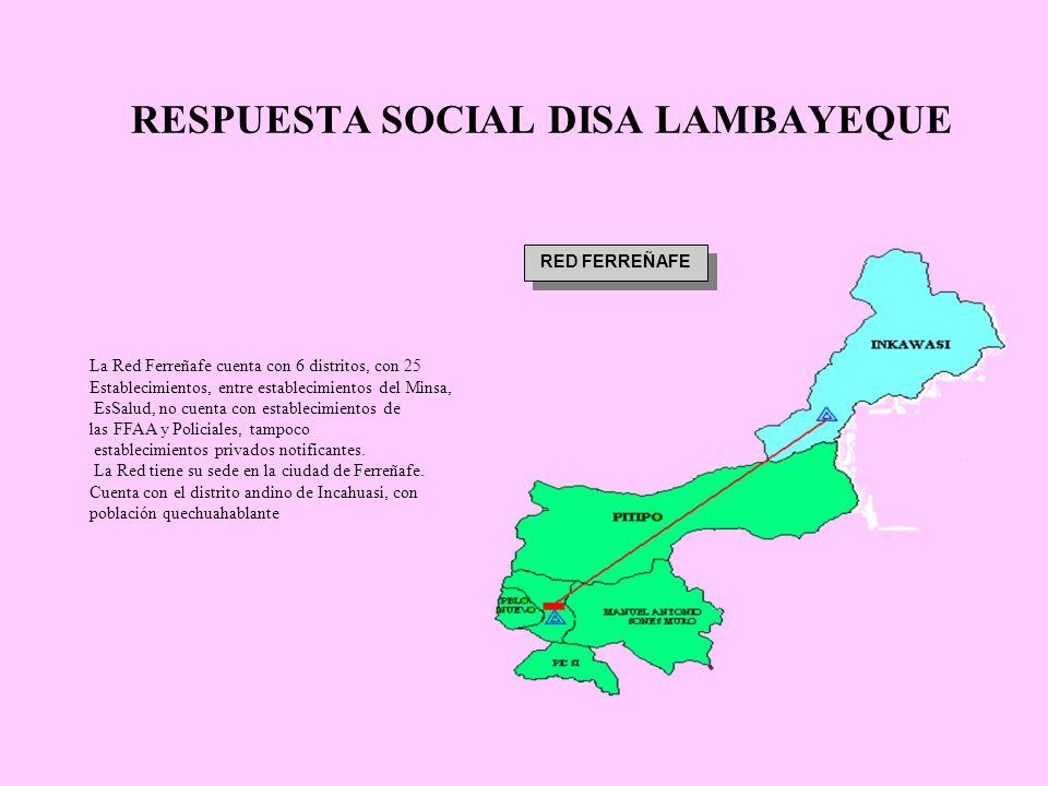 RESPUESTA SOCIAL DISA LAMBAYEQUE RED FERREÑAFE La Red Ferreñafe cuenta con 6 distritos, con 25 Establecimientos, entre establecimientos del Minsa, EsS