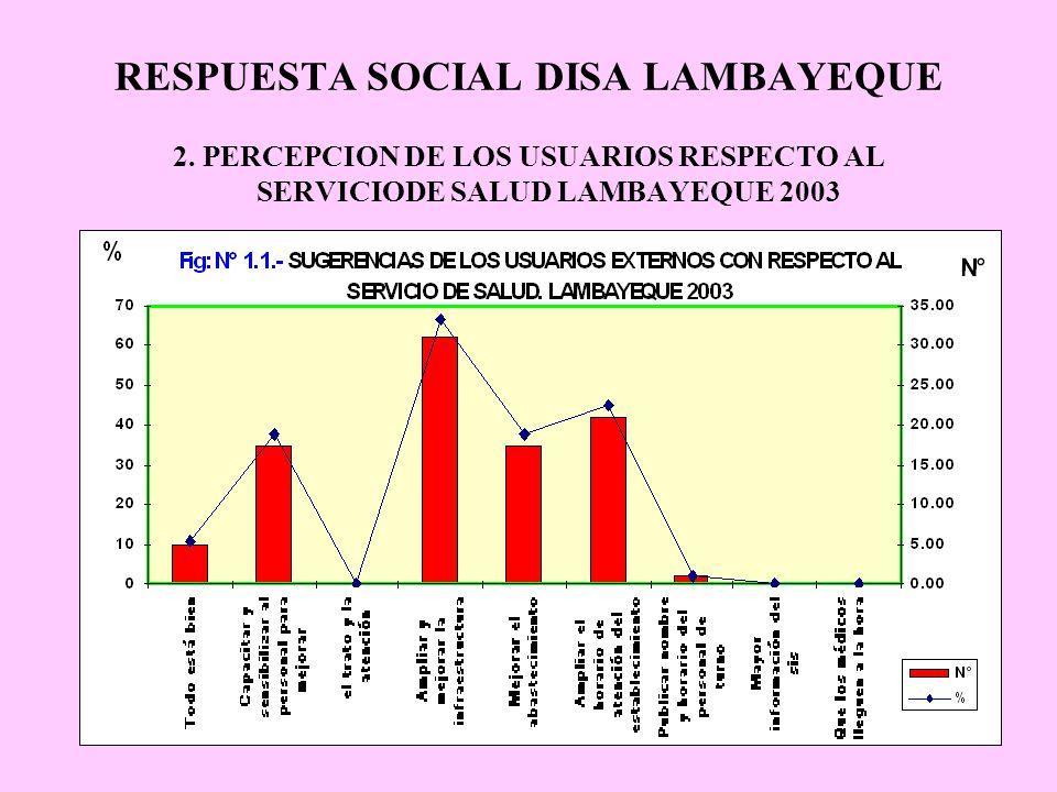 RESPUESTA SOCIAL DISA LAMBAYEQUE 2. PERCEPCION DE LOS USUARIOS RESPECTO AL SERVICIODE SALUD LAMBAYEQUE 2003