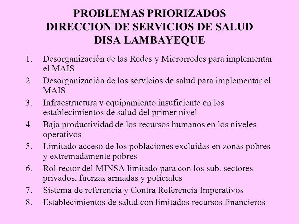 PROBLEMAS PRIORIZADOS DIRECCION DE SERVICIOS DE SALUD DISA LAMBAYEQUE 1.Desorganización de las Redes y Microrredes para implementar el MAIS 2.Desorgan