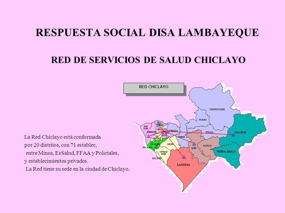 RESPUESTA SOCIAL DISA LAMBAYEQUE RED DE SERVICIOS DE SALUD LAMAYEQUE La red Lambayeque está conformada por 12 distritos, y cuenta con 74 establecimientos entre MINSA, 90.5% EsSalud, Militar y 1 clínica privada notificantes, tiene dos distritos altoandinos, Salas y Cañaris, con dificultades de accesibilidad geográfica y económica.