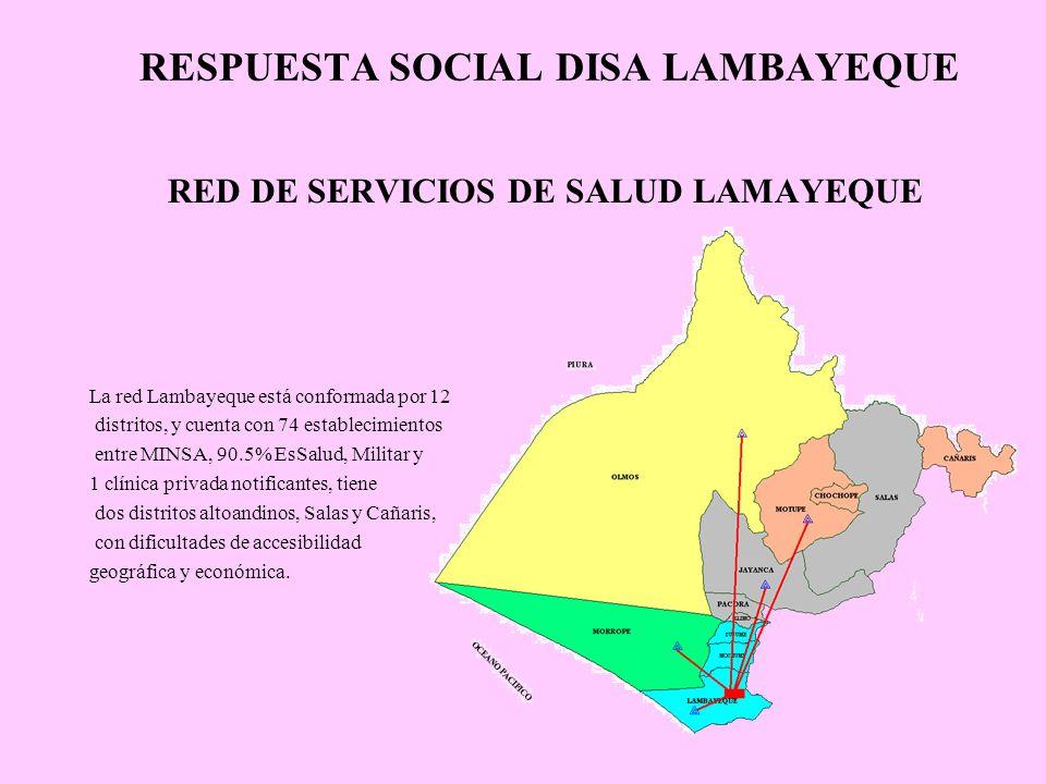 RESPUESTA SOCIAL DISA LAMBAYEQUE RED DE SERVICIOS DE SALUD LAMAYEQUE La red Lambayeque está conformada por 12 distritos, y cuenta con 74 establecimien