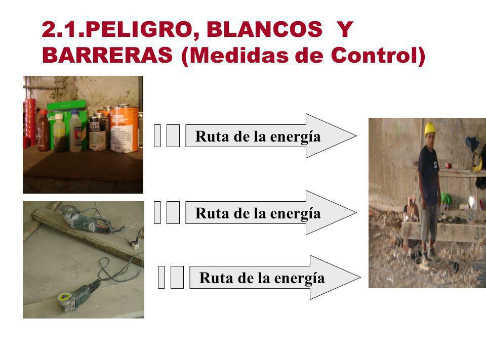 12 2.-IDENTIFICACIÓN DE PELIGROS 2.1.- PELIGROS, BLANCOS Y BARRERAS. 2.2.- METODOS DE IDENTIFICACION DE PELIGROS
