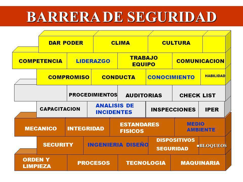 14 BARRERA DE SEGURIDAD