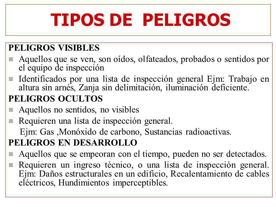 Proceso de Identificaci ó n de Peligros, Evaluaci ó n y Control de Riesgos Taller