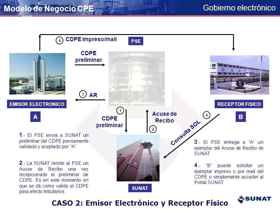 Gobierno electrónico CASO 1: Emisor y Receptor Electrónicos EMISOR ELECTRONICORECEPTOR ELECTRONICO CDPE preliminar PSE SUNAT CDPE preliminar Acuse de Recibo (AR) AB 1 2 AR 33 1.- El PSE envía a SUNAT un preliminar del CDPE previamente validado y aceptado por A y B 2.- La SUNAT remite al PSE un Acuse de Recibo una vez recepcionado el preliminar de CDPE.