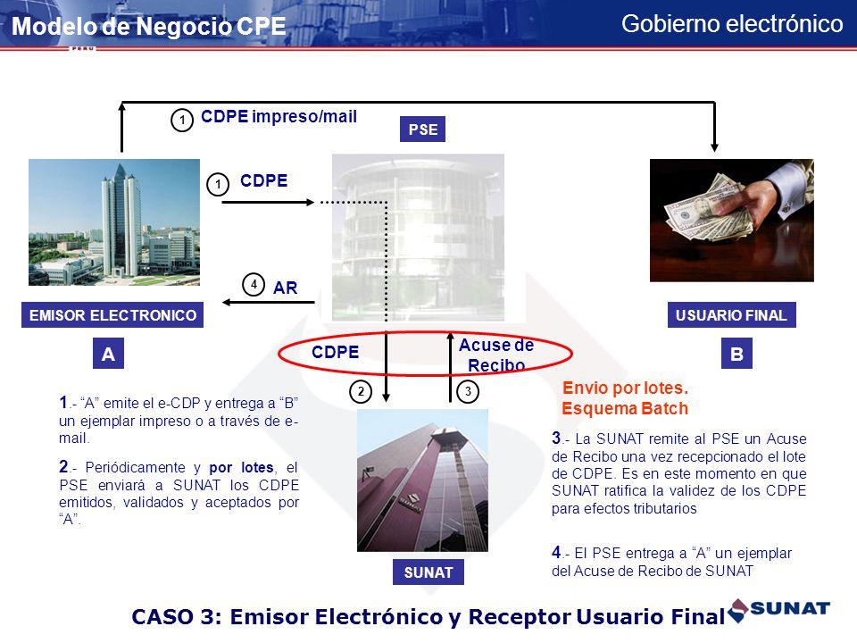 Gobierno electrónico EMISOR ELECTRONICORECEPTOR FISICO Consulta SOL PSE SUNAT Acuse de Recibo AB 1 2 4 AR 3 CDPE impreso/mail 4 1.- El PSE envia a SUN